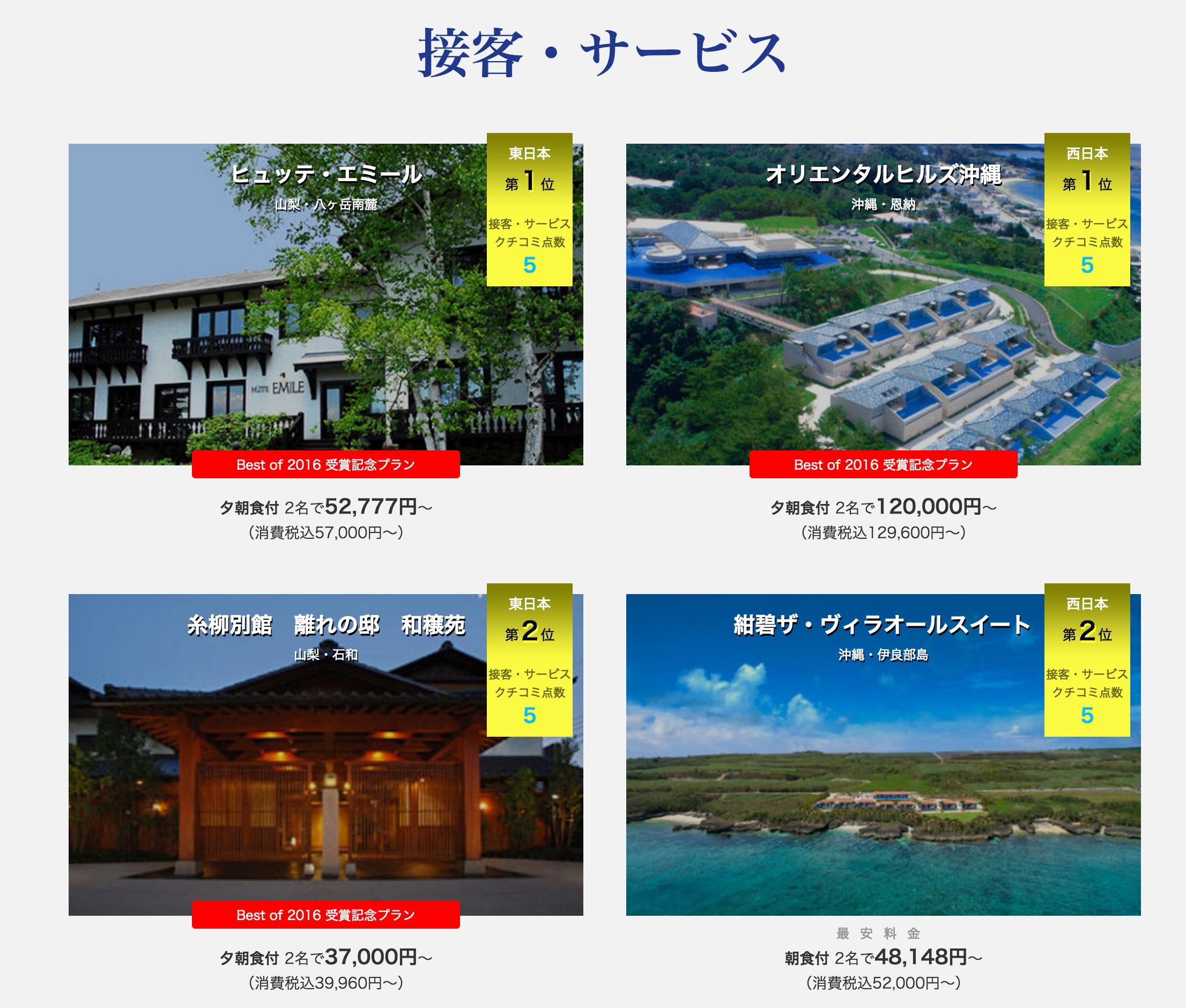 宿泊予約サイト「一休.COM」におきまして「旅館・リゾートホテル クチコミランキング2016 接客・サービス部門」の「西日本2位」に選ばれました!